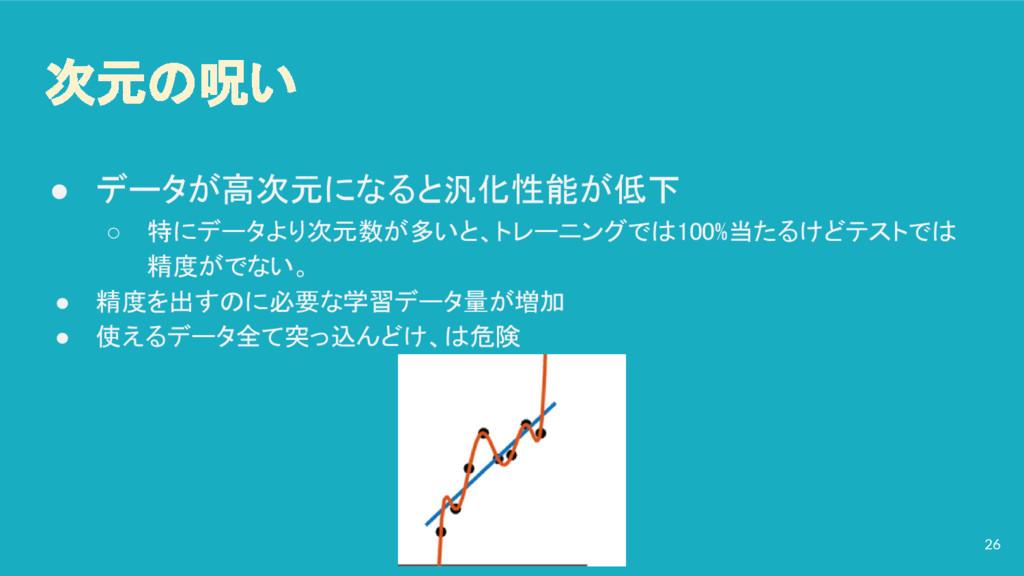 次元の呪い ● データが高次元になると汎化性能が低下 ○ 特にデータより次元数が多いと、トレー...