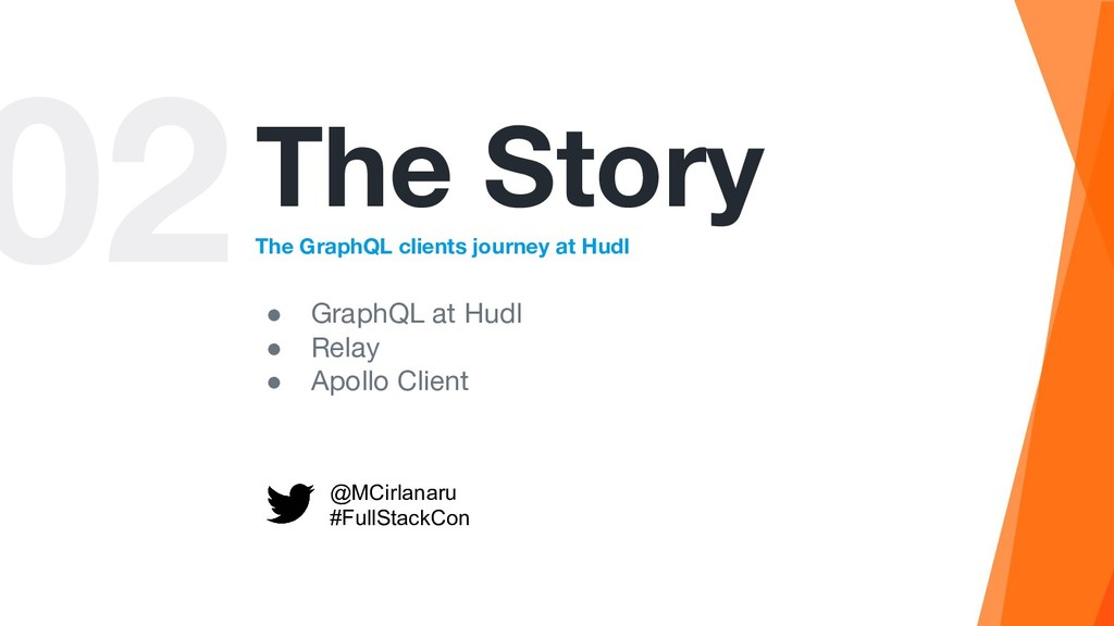 02The Story The GraphQL clients journey at Hudl...