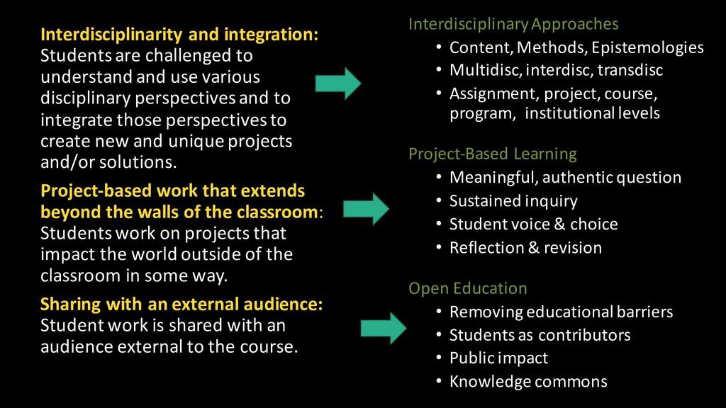 Interdisciplinarity and integration: Students a...