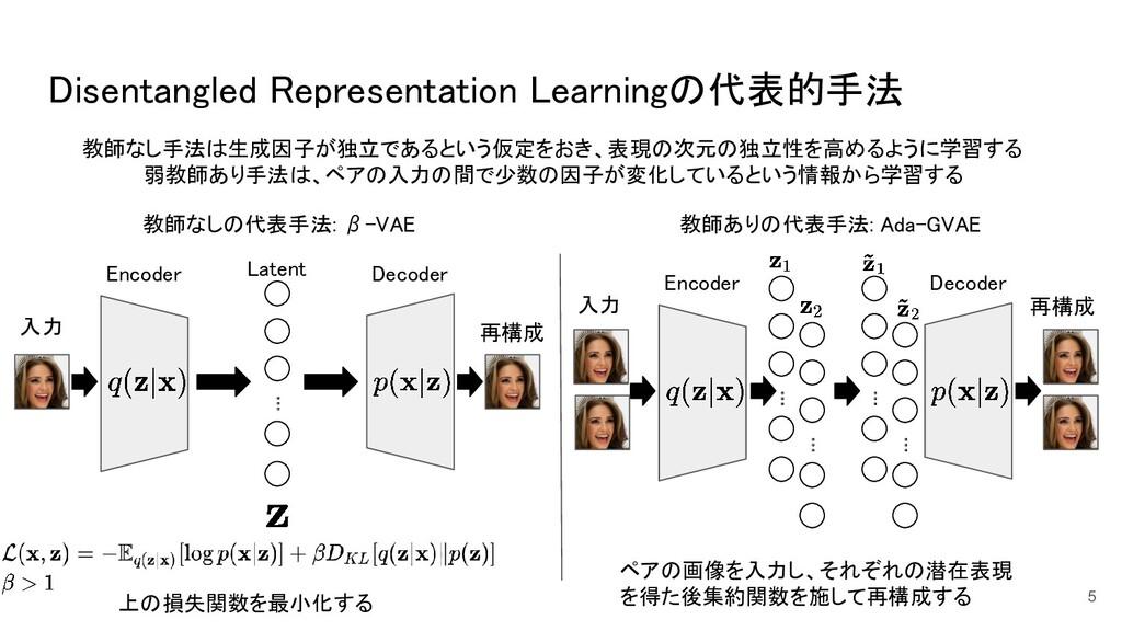 Disentangled Representation Learningの代表的手法 5 教...