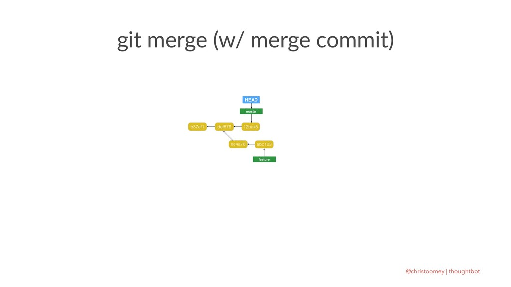git merge (w/ merge commit) @christoomey | thou...