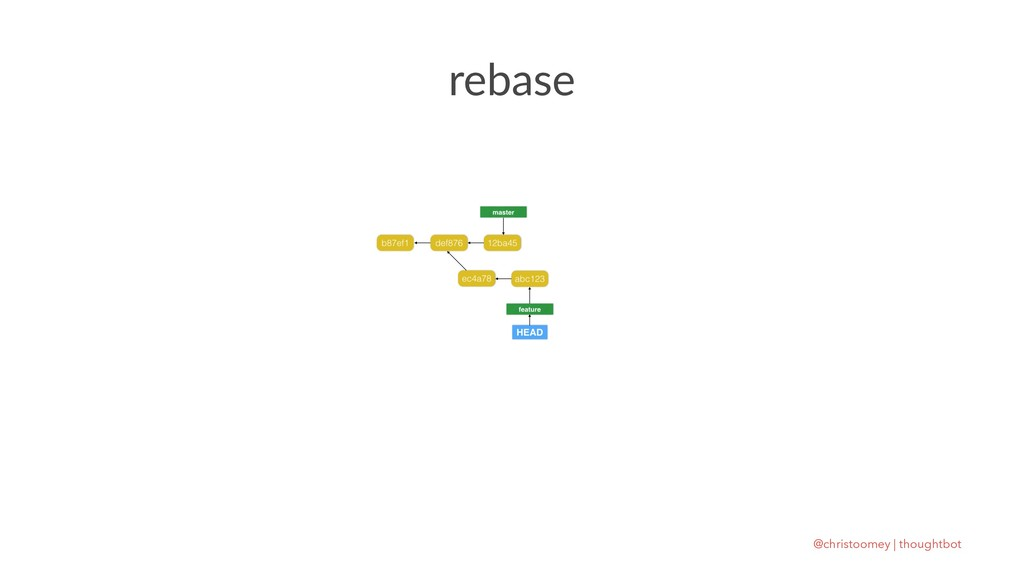 rebase @christoomey | thoughtbot