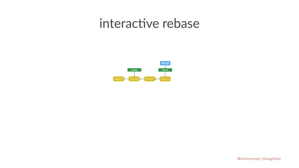 interac(ve rebase @christoomey | thoughtbot