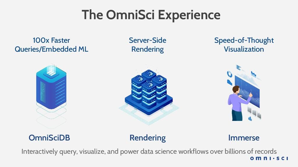 100x Faster Queries/Embedded ML OmniSciDB Speed...