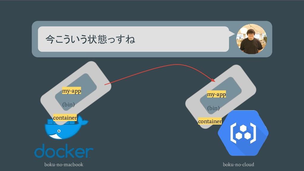 今こういう状態っすね boku-no-macbook container my-app (bi...