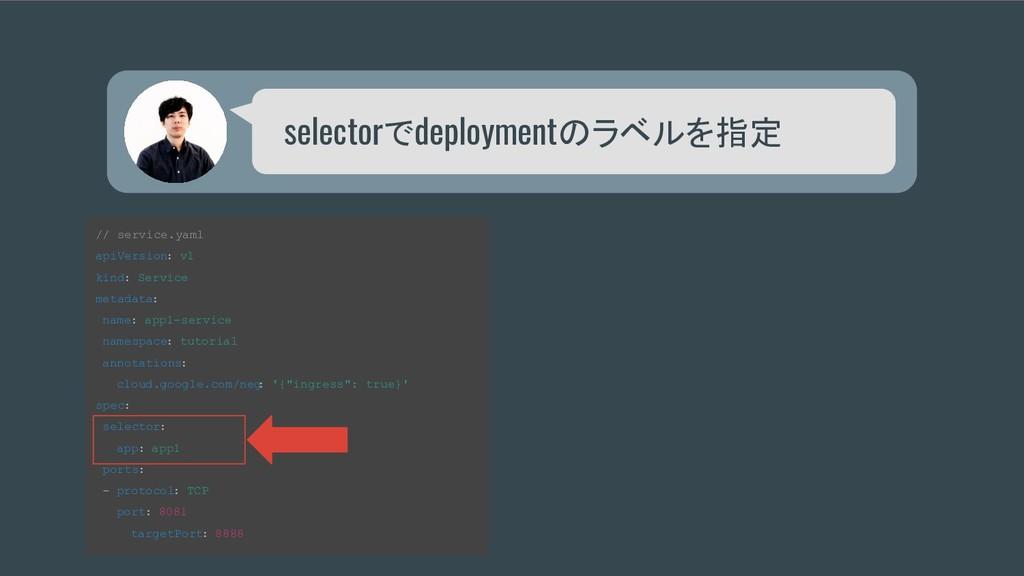 selectorでdeploymentのラベルを指定 // service.yaml apiV...