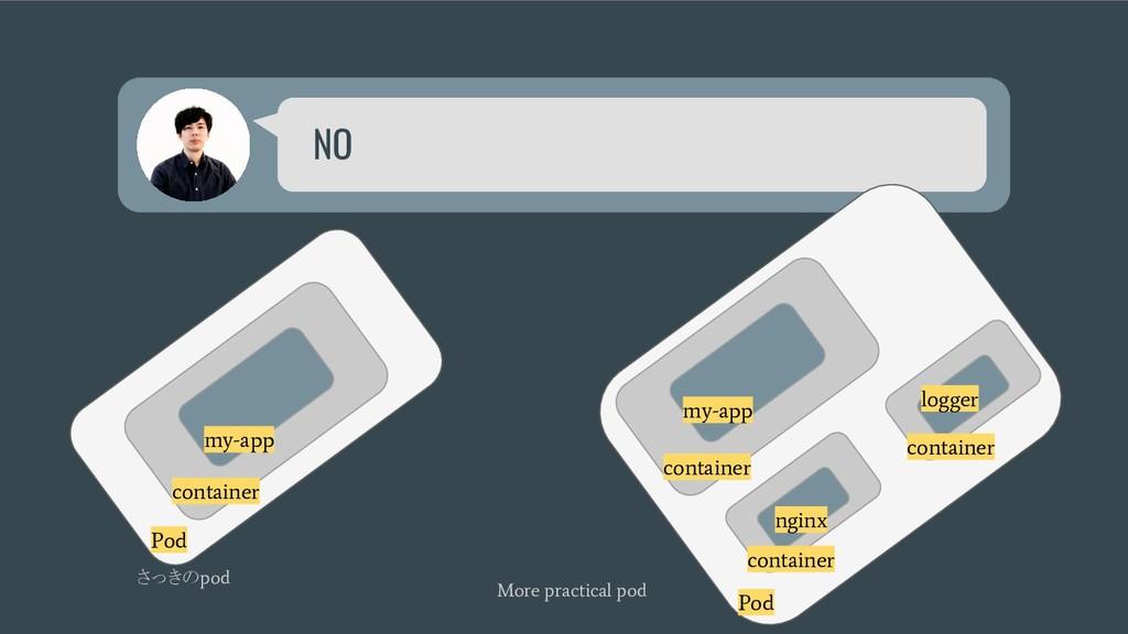 NO さっきの pod Pod container More practical pod Po...