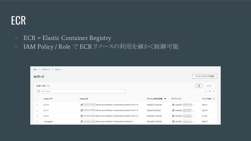 ECR - ECR = Elastic Container Registry - IAM Po...