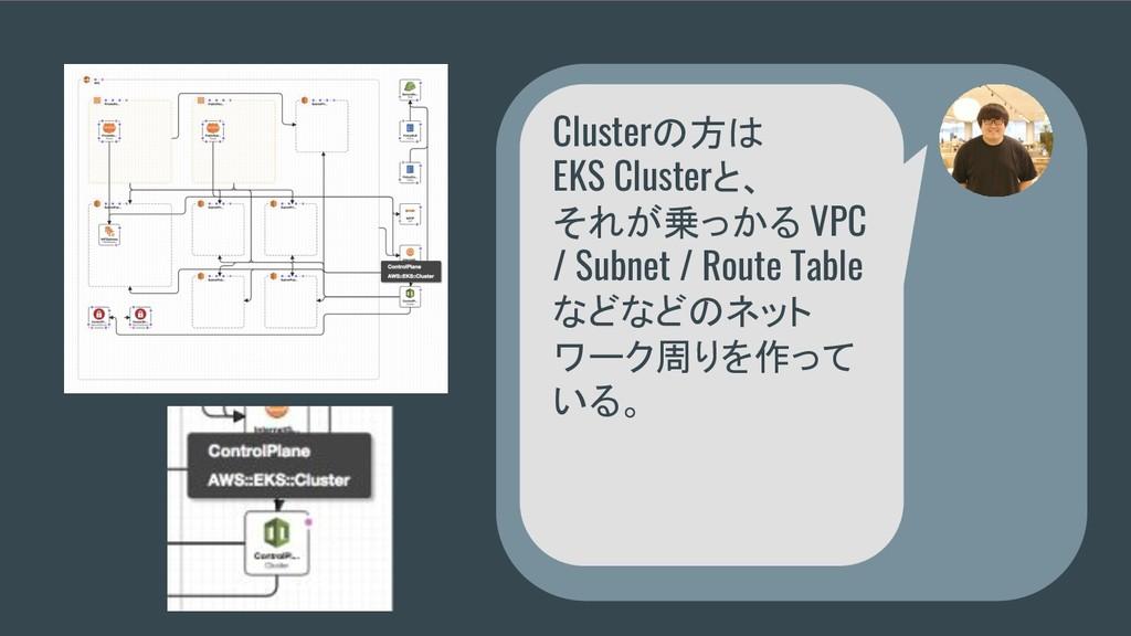 Clusterの方は EKS Clusterと、 それが乗っかる VPC / Subnet /...