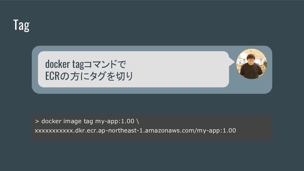 Tag > docker image tag my-app:1.00 \ xxxxxxxxxx...