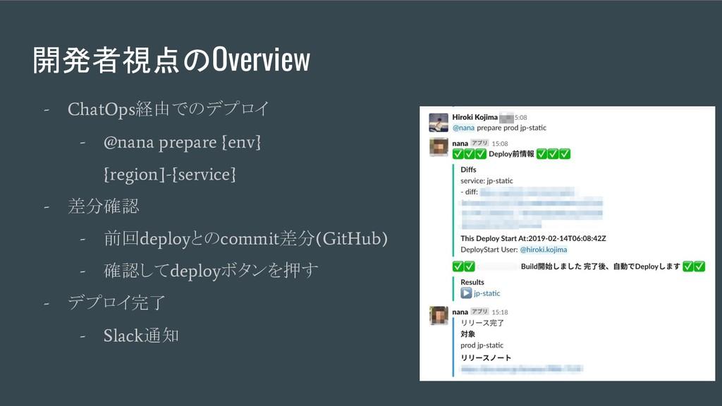 開発者視点のOverview - ChatOps 経由でのデプロイ - @nana prepa...