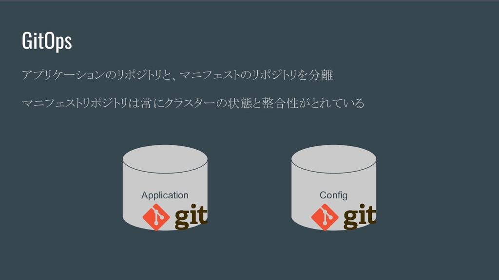 GitOps アプリケーションのリポジトリと、マニフェストのリポジトリを分離 マニフェストリポ...