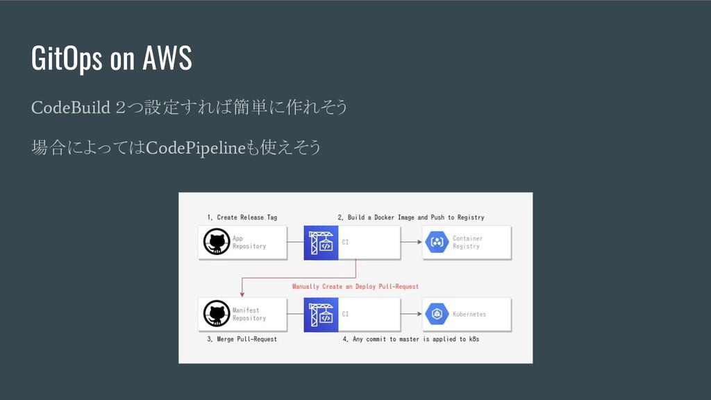 GitOps on AWS CodeBuild 2つ設定すれば簡単に作れそう 場合によっては ...