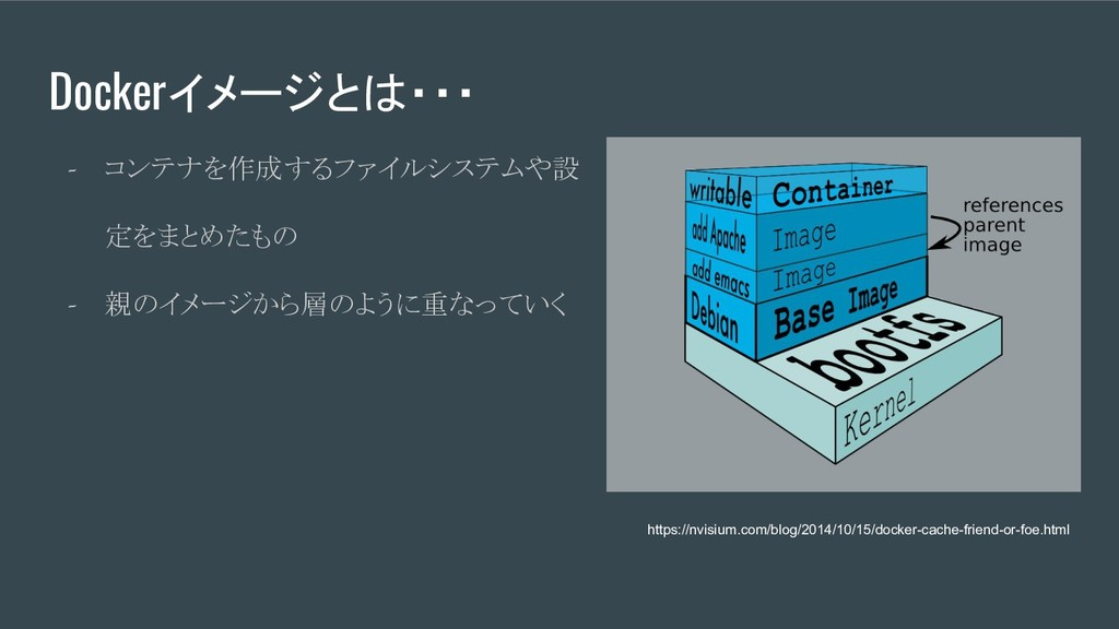 Dockerイメージとは・・・ - コンテナを作成するファイルシステムや設 定をまとめたもの ...