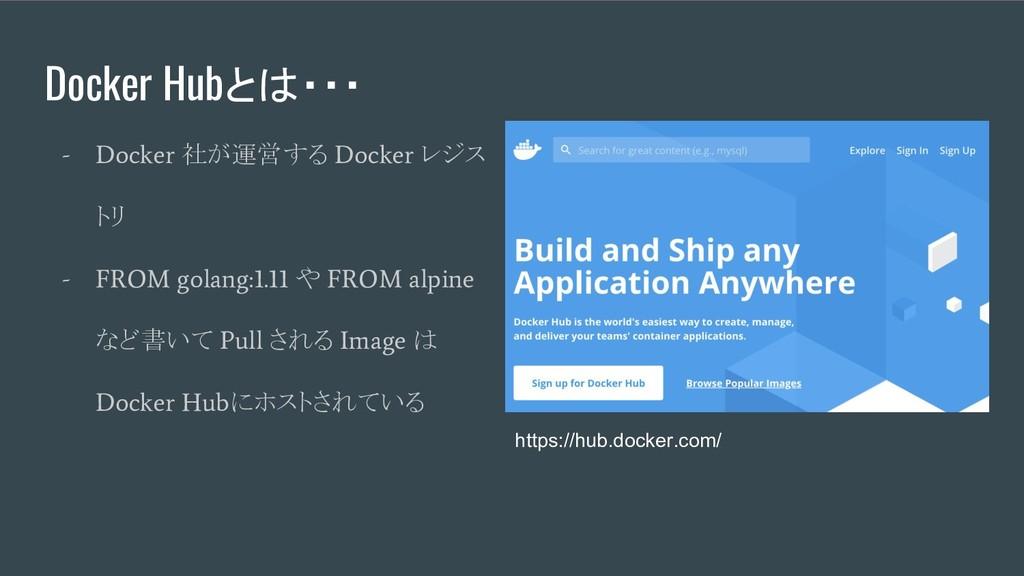 Docker Hubとは・・・ - Docker 社が運営する Docker レジス トリ -...