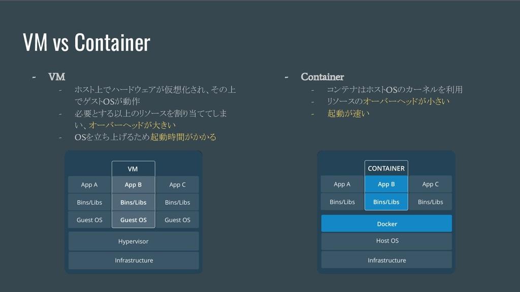 VM vs Container - VM - ホスト上でハードウェアが仮想化され、その上 でゲ...