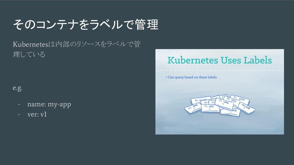 Kubernetes は内部のリソースをラベルで管 理している e.g. - name: my...