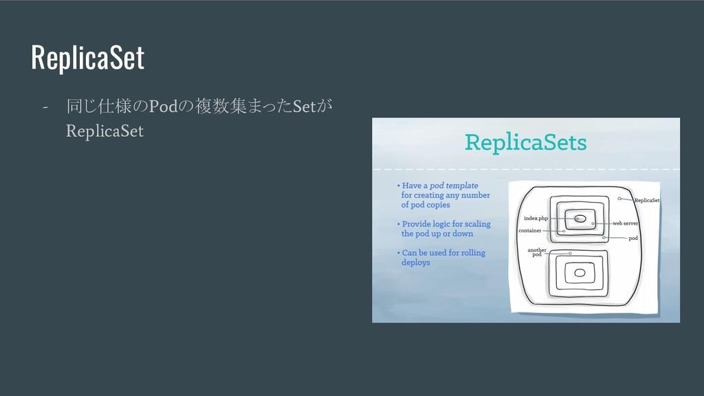 ReplicaSet - 同じ仕様の Pod の複数集まった Set が ReplicaSet