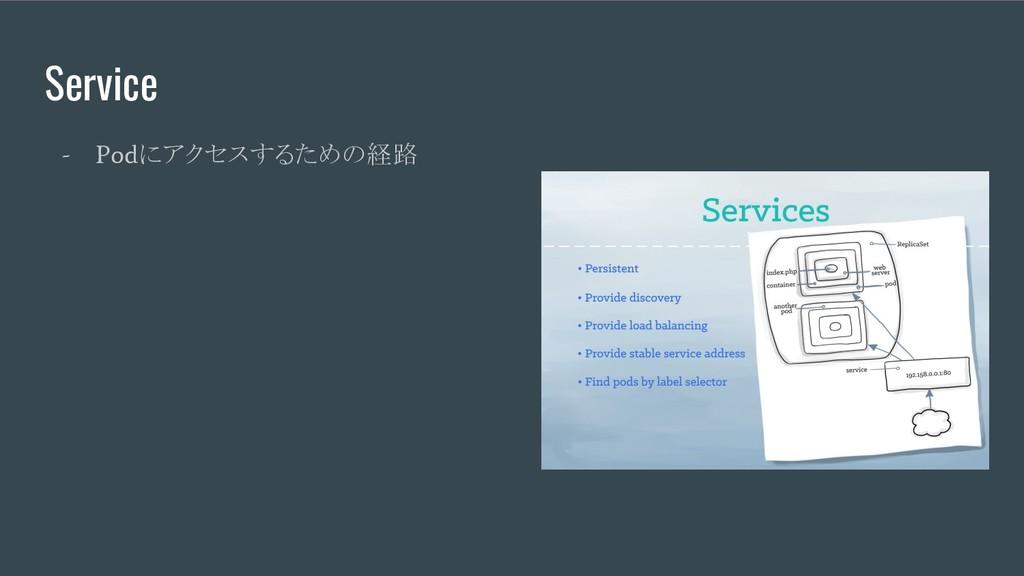Service - Pod にアクセスするための経路