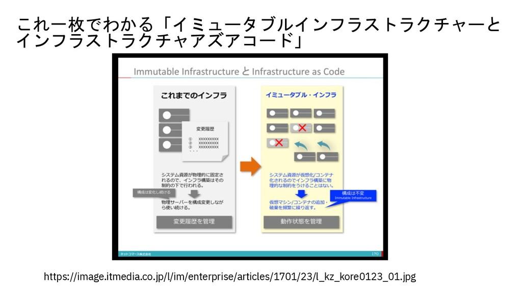 https://image.itmedia.co.jp/l/im/enterprise/art...