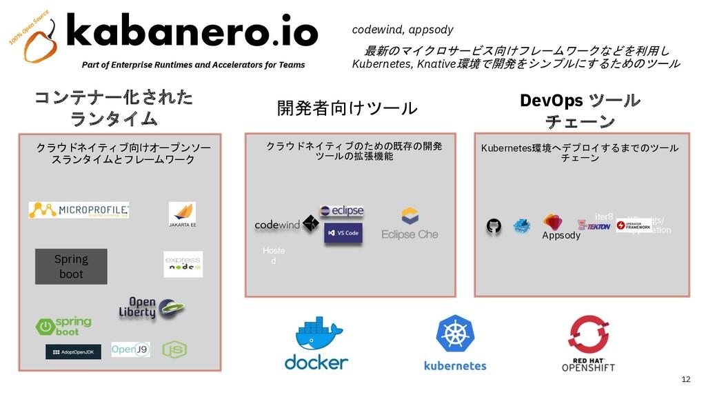 12 © 2019 IBM Corporation 開発者向けツール DevOps ツール チ...