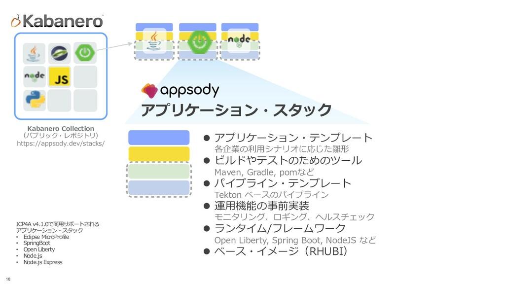 アプリケーション・スタック 18 Kabanero Collection (パブリック・レポジ...