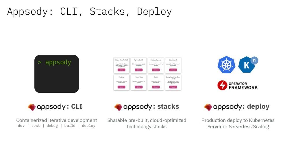 Appsody: CLI, Stacks, Deploy > appsody : CLI Co...