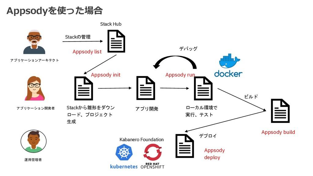 Appsodyを使った場合 アプリケーション開発者 アプリケーションアーキテクト Stack ...
