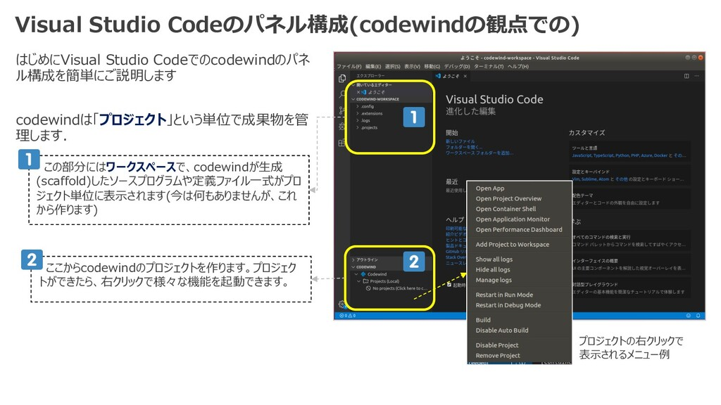 Visual Studio Codeのパネル構成(codewindの観点での) はじめにVis...