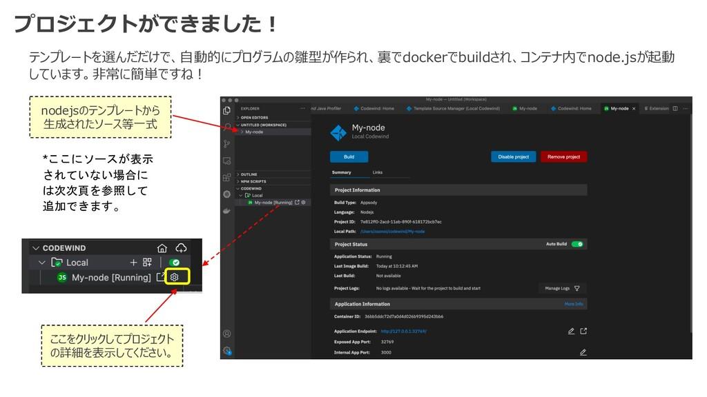 プロジェクトができました︕ nodejsのテンプレートから ⽣成されたソース等⼀式 テンプレー...