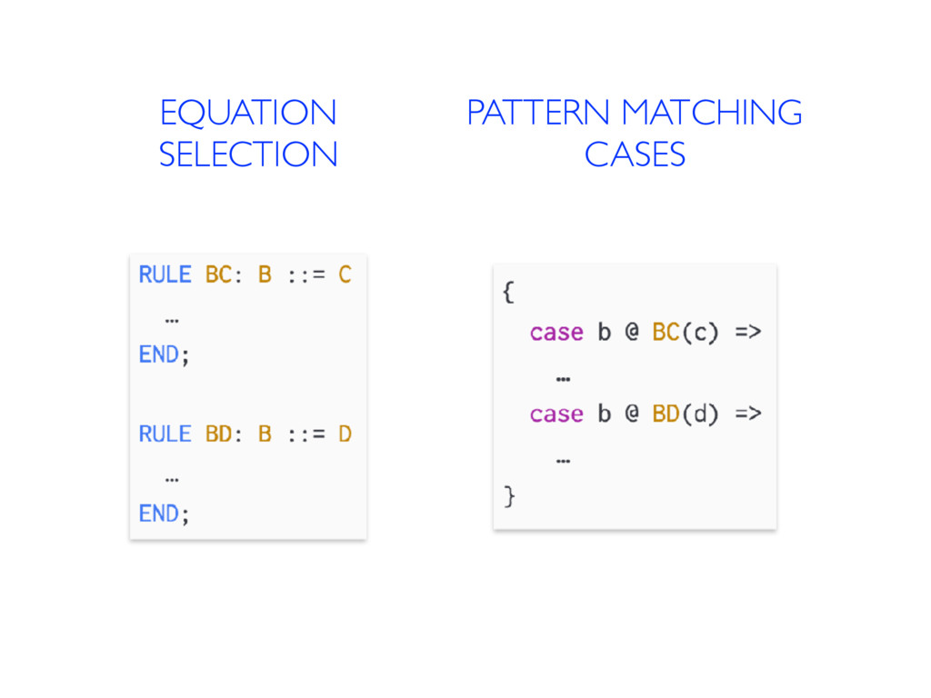 EQUATION SELECTION PATTERN MATCHING CASES