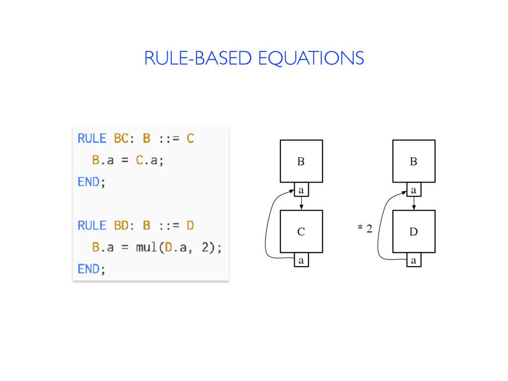 RULE-BASED EQUATIONS B a C a B a D a * 2