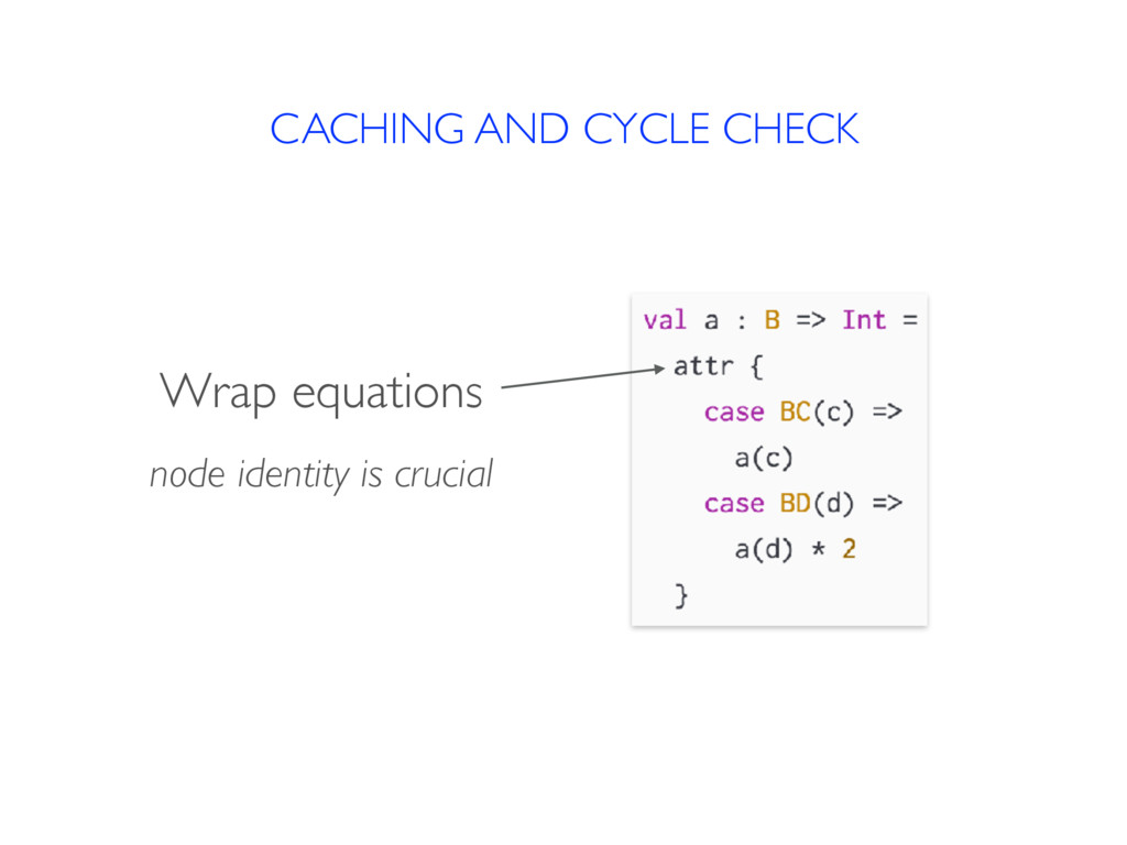 CACHING AND CYCLE CHECK Wrap equations node ide...