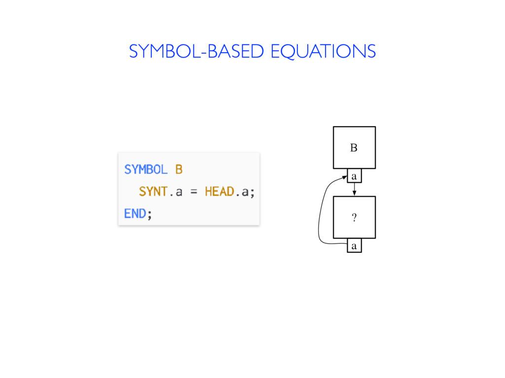 SYMBOL-BASED EQUATIONS B a ? a