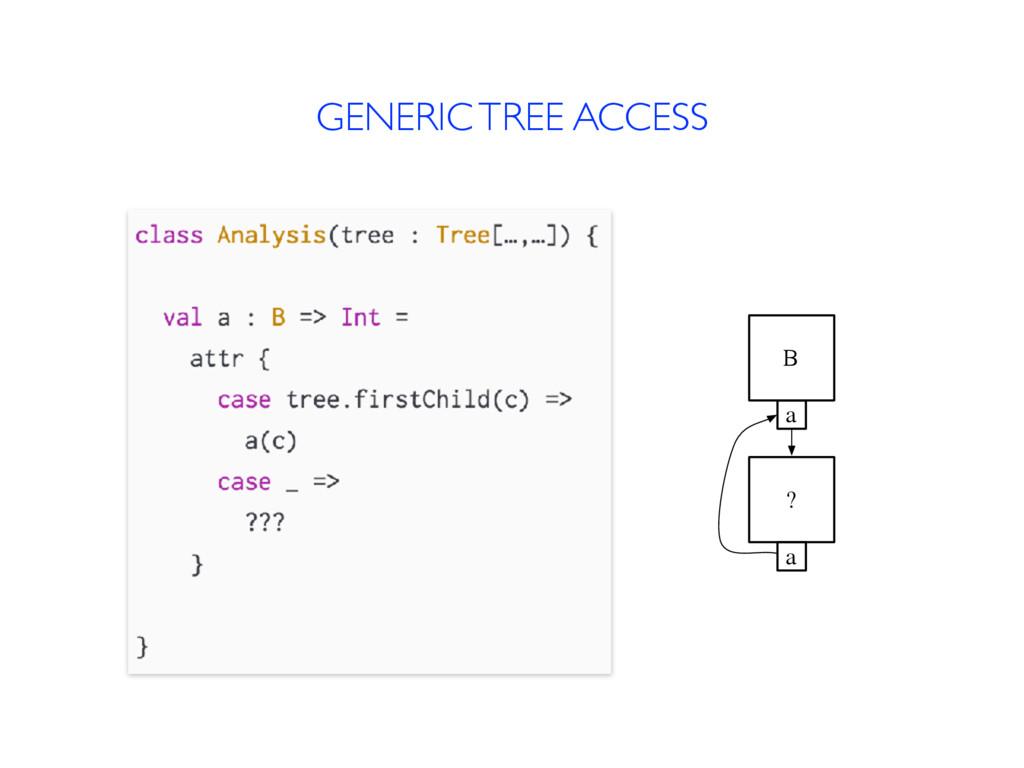 GENERIC TREE ACCESS B a ? a