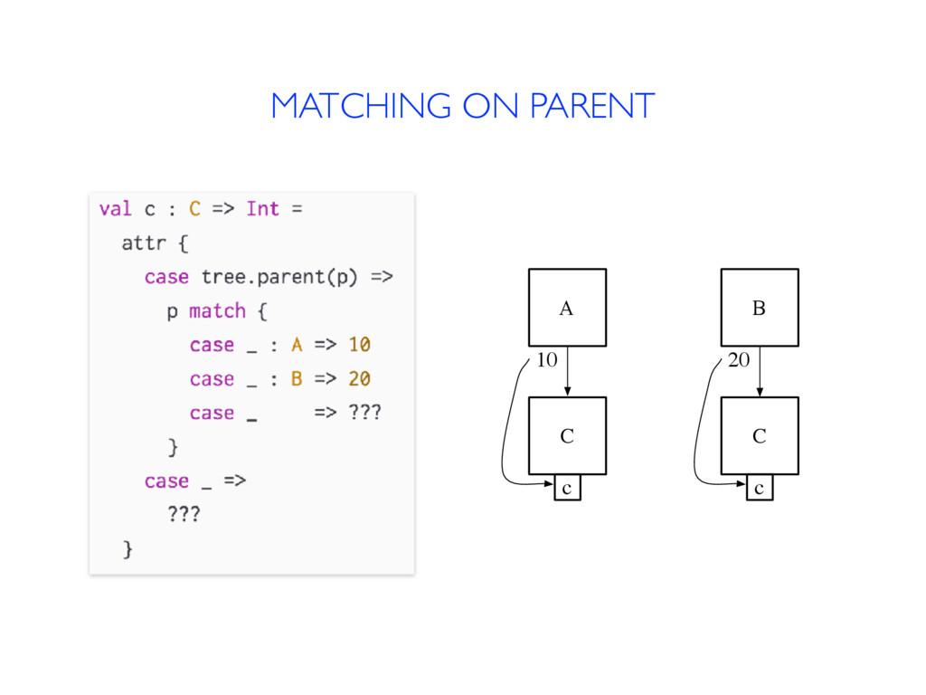 MATCHING ON PARENT A C c 10 B C c 20