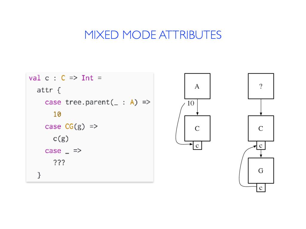 MIXED MODE ATTRIBUTES A C c ? C c G c 10