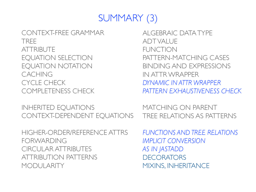 CONTEXT-FREE GRAMMAR TREE ATTRIBUTE EQUATION SE...