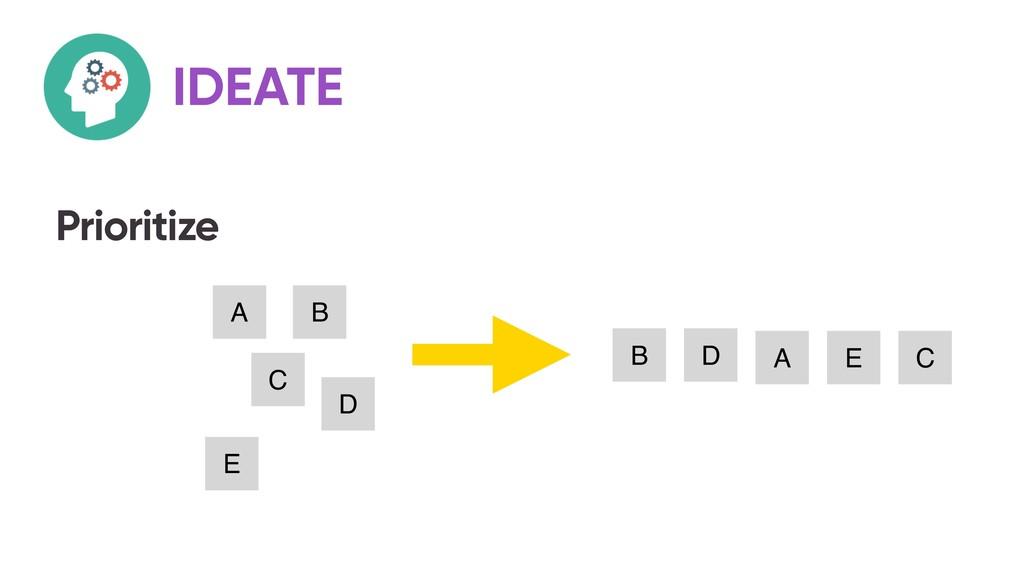 Prioritize IDEATE A B C D E A B C D E