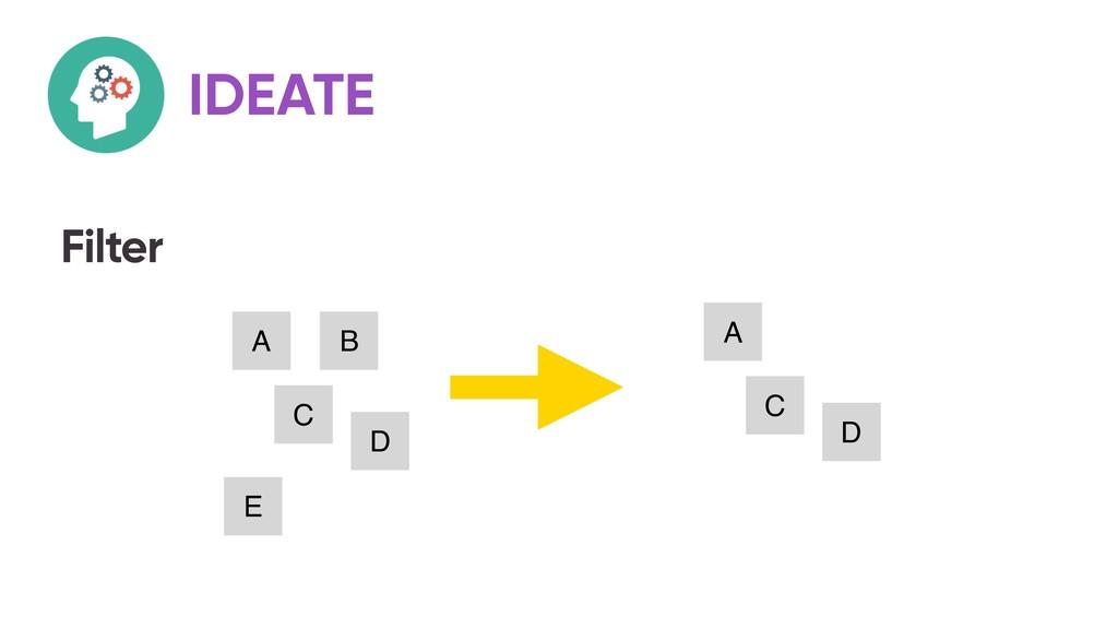 Filter IDEATE A B C D E A C D