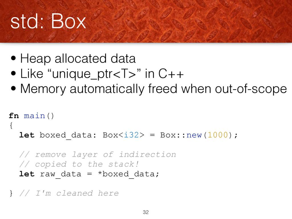 fn main() { let boxed_data: Box<i32> = Box::new...