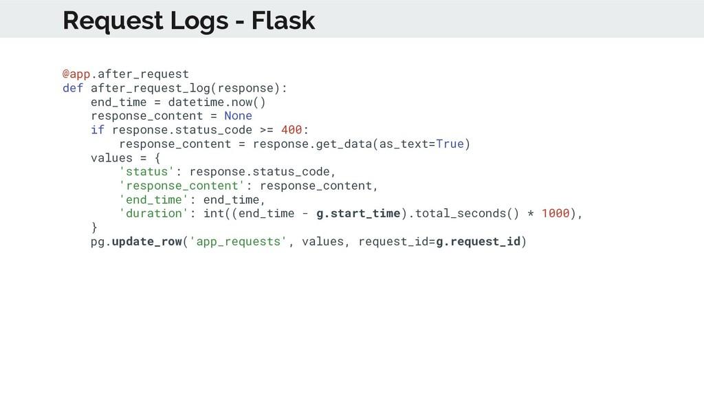 @app.after_request def after_request_log(respon...