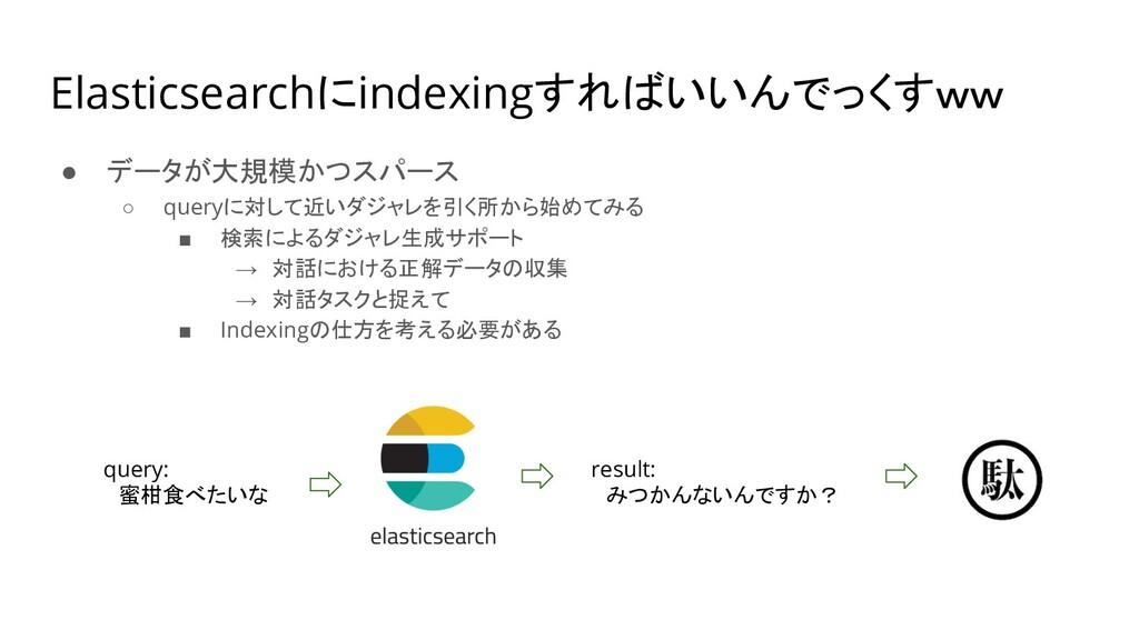 Elasticsearchにindexingすればいいんでっくすww ● データが大規模かつス...