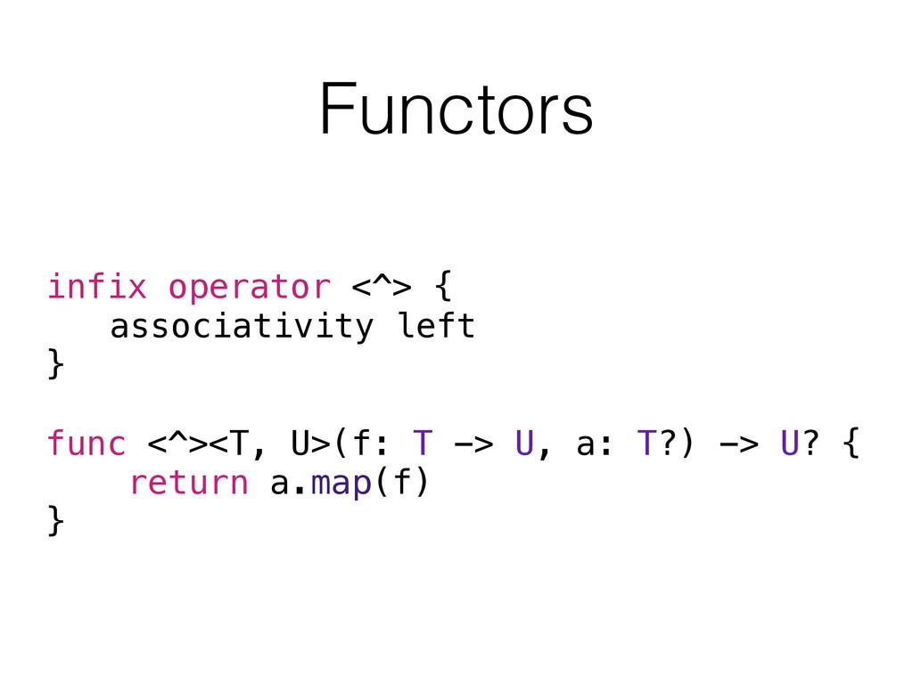 Functors infix operator <^> { associativity lef...
