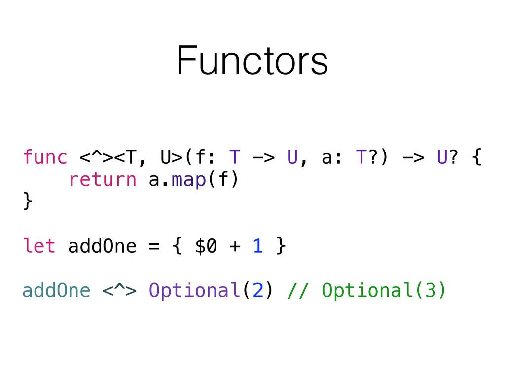 Functors func <^><T, U>(f: T -> U, a: T?) -> U?...