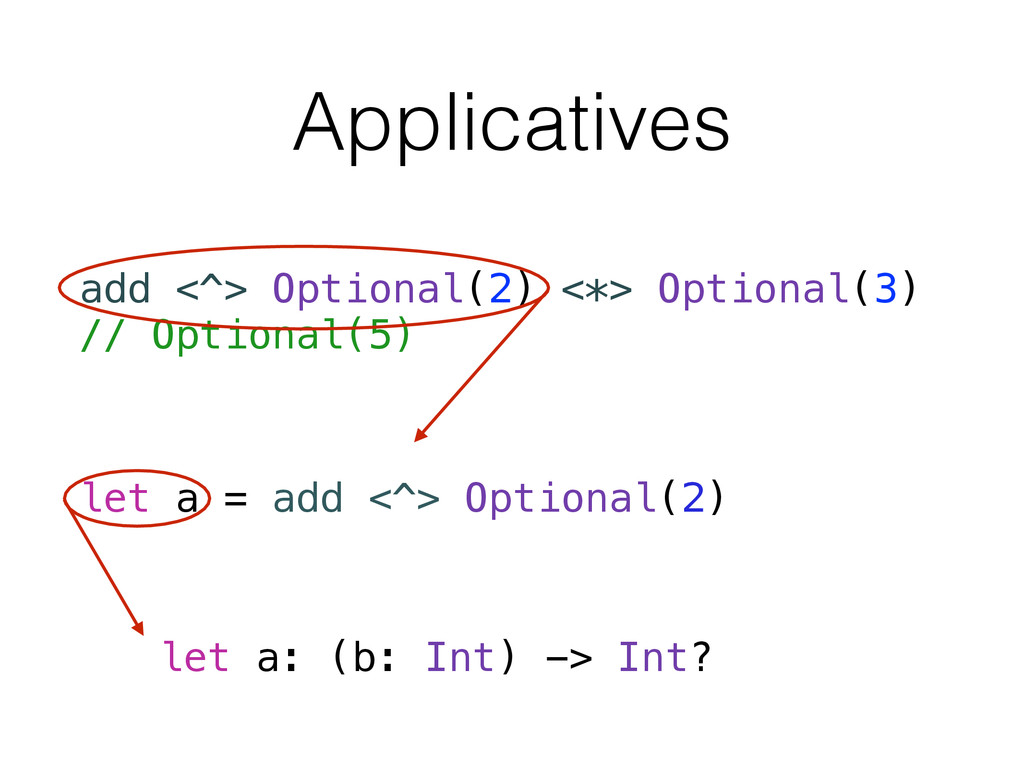 Applicatives add <^> Optional(2) <*> Optional(3...