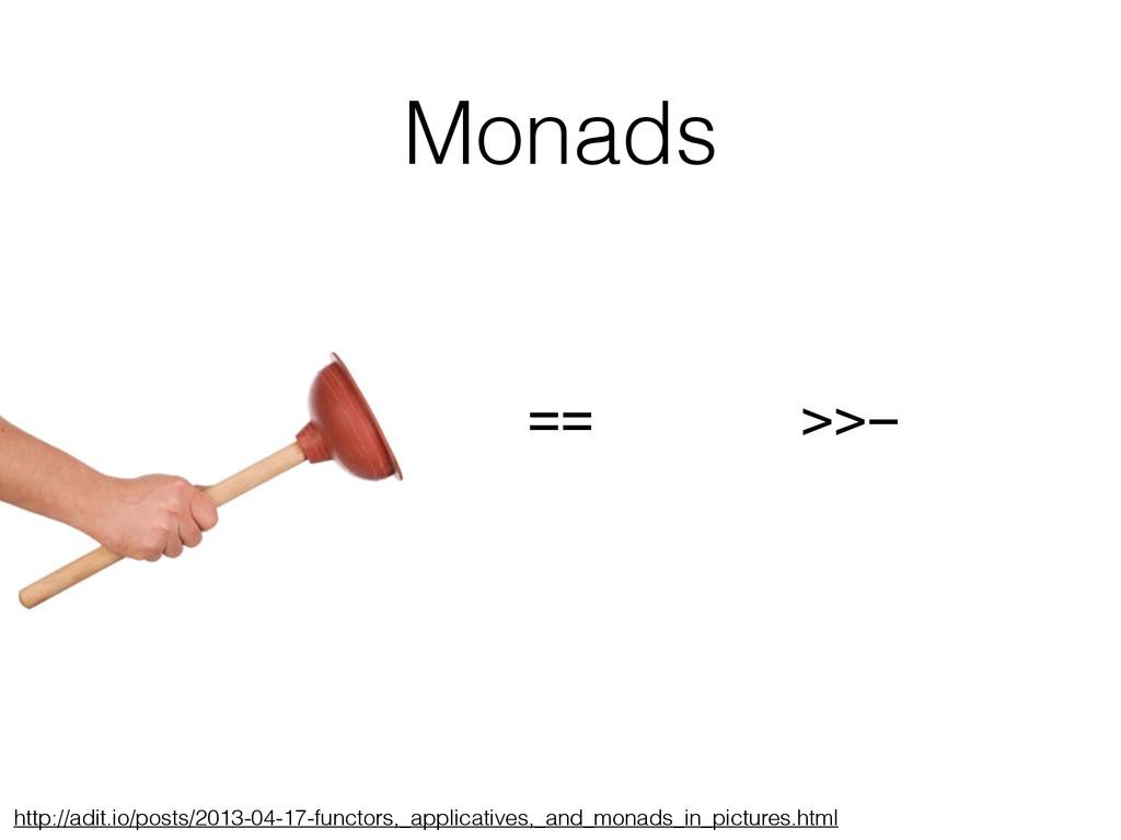 Monads >>- == http://adit.io/posts/2013-04-17-f...