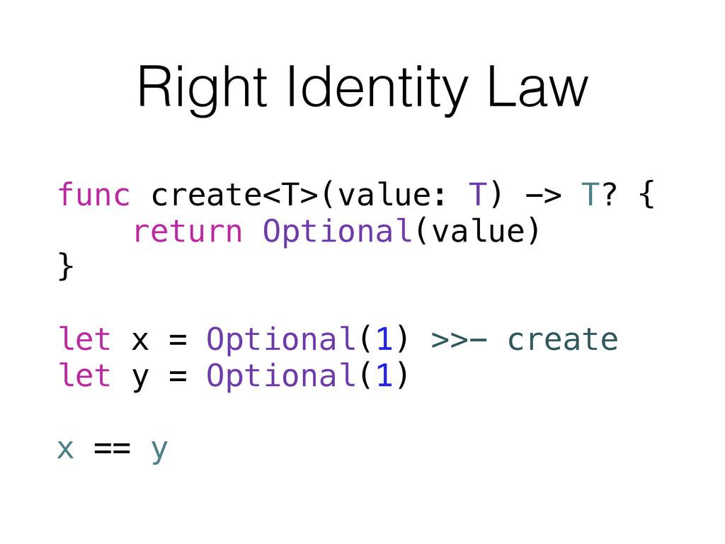 Right Identity Law func create<T>(value: T) -> ...
