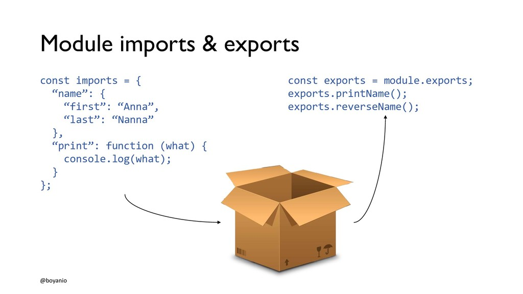 Module imports & exports @boyanio const imports...