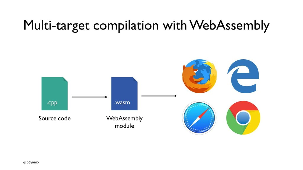 Multi-target compilation with WebAssembly @boya...